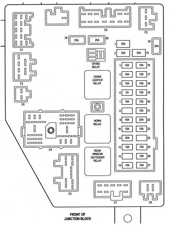 sk_5168] 2001 jeep cherokee sport fuse box layout schematic wiring  rous oxyt unec wned inrebe mohammedshrine librar wiring 101