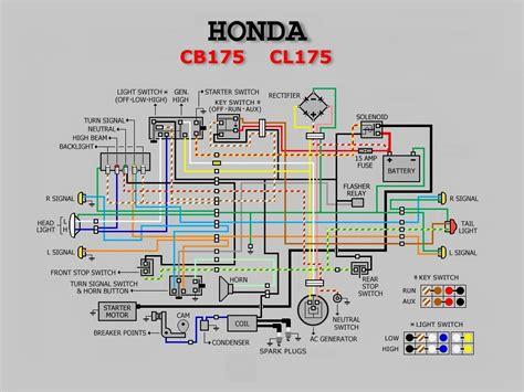 ZR_7461] Honda Motorcycles Parts Diagrams Also Honda Cb400F Wiring Diagram  Wiring DiagramOxyl Targ Phae Ariot Verr Vira Mohammedshrine Librar Wiring 101