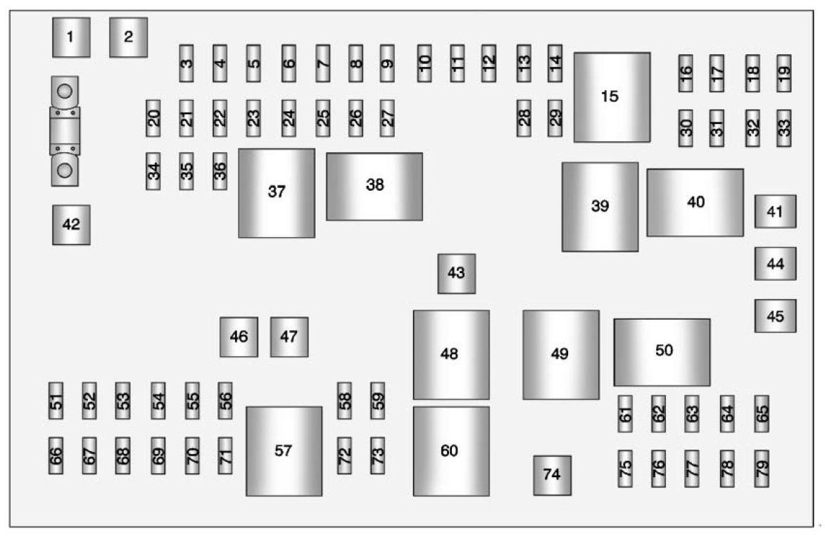 2000 Gmc Savana 2500 Fuse Box 1993 F150 Alternator Wiring Diagram Autostereo Yenpancane Jeanjaures37 Fr