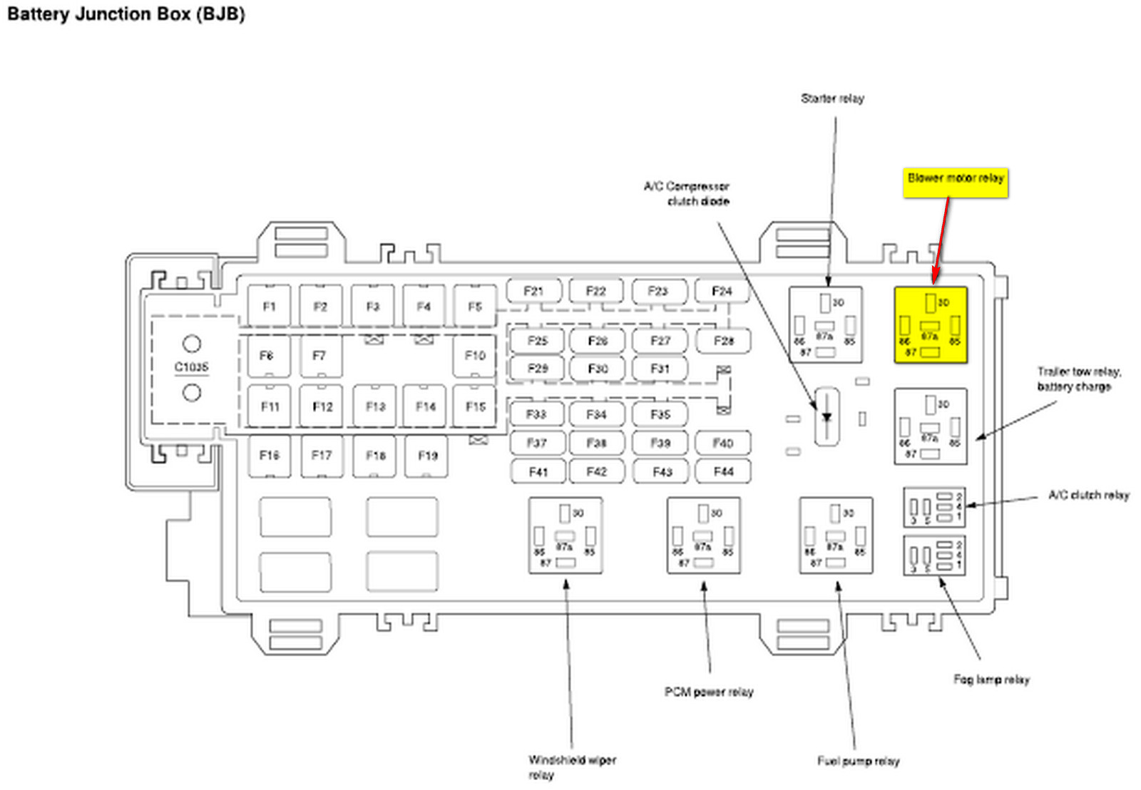 Marvelous 2000 Ford F750 Wiring Diagram Wiring Diagram Wiring Cloud Ittabpendurdonanfuldomelitekicepsianuembamohammedshrineorg