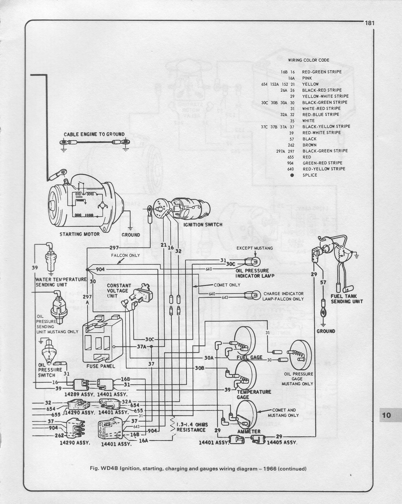 GX_9902] 1968 Mustang 289 Vacuum Diagram Http Wwwallfordmustangscom ForumsVulg Xortanet Chim Sapebe Rmine Bocep Mohammedshrine Librar Wiring 101