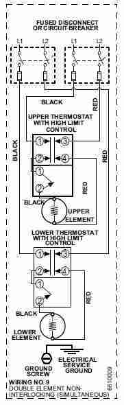 Cool Heat Element Wiring Diagram Basic Electronics Wiring Diagram Wiring Cloud Licukshollocom
