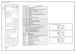 2001 mazda tribute fuse panel diagram - wiring diagram system ill-norm -  ill-norm.ediliadesign.it  ediliadesign.it