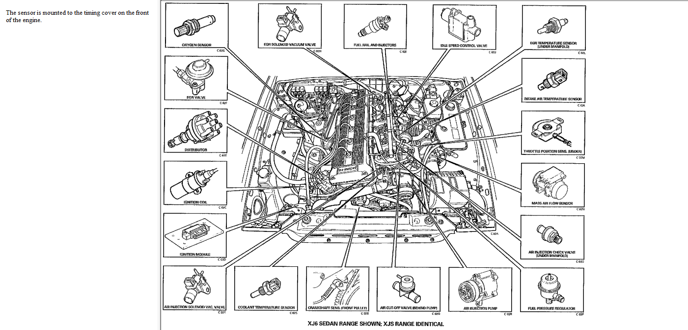 1997 Jaguar Xk8 Engine Diagram Wiring Diagram Schema Loose Head Loose Head Atmosphereconcept It