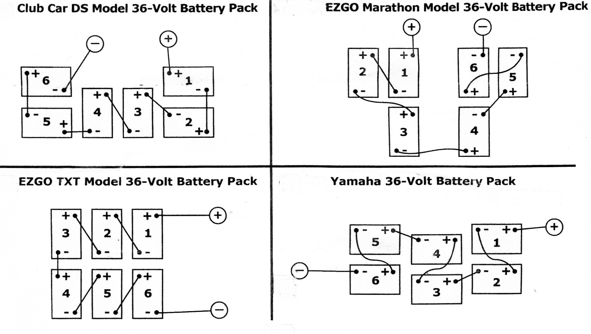 wiring diagram for ezgo electric golf cart nm 3011  ez go golf carts wiring diagram ez go golf cart wiring  ez go golf carts wiring diagram ez go