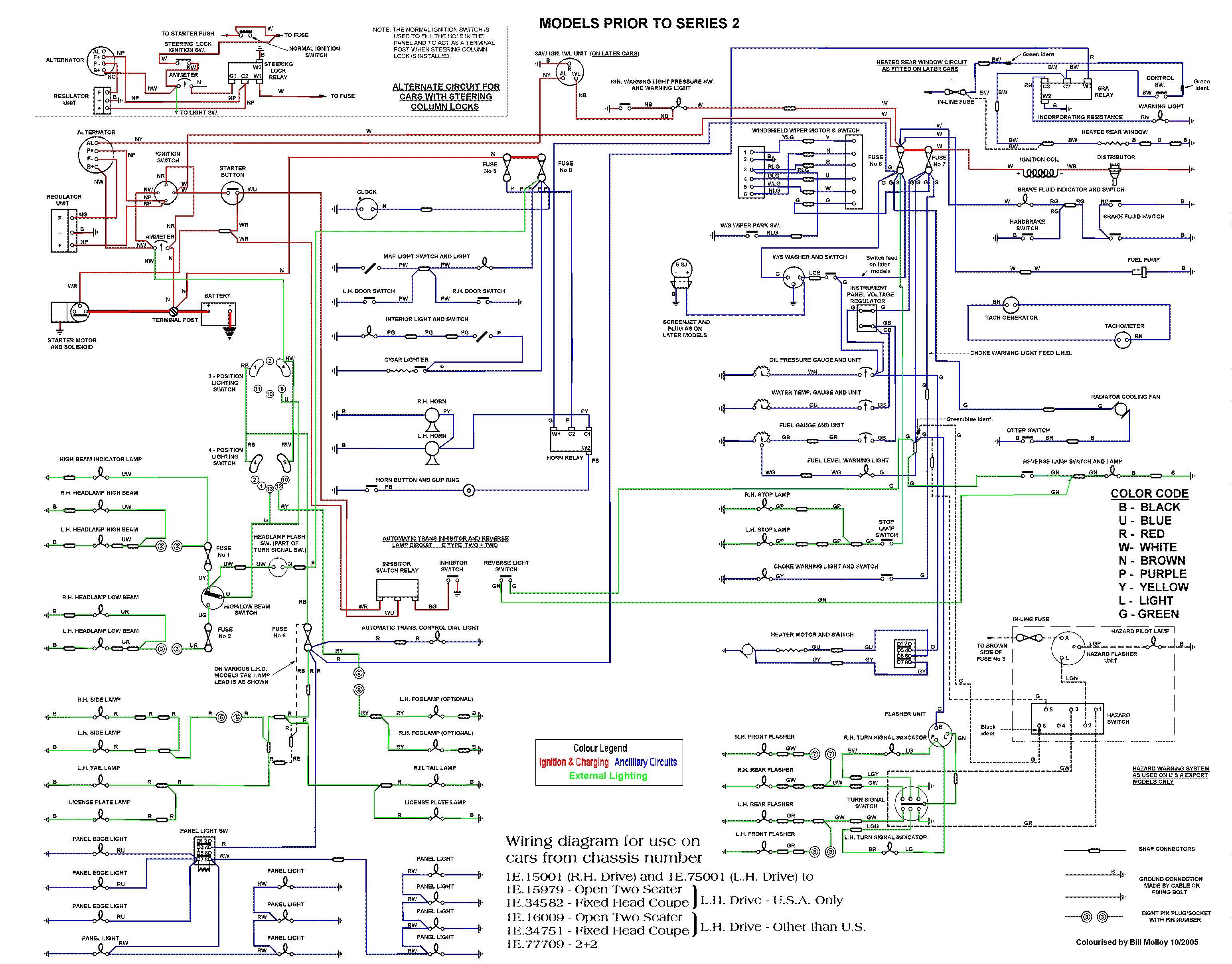 jaguar mk2 wiring diagram - Wiring Diagram and Schematic