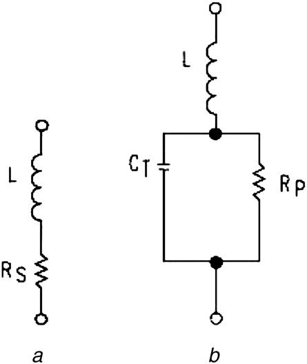 Tremendous Equivalent Circuit Of A Pin Diode A Forward Bias B Reverse Bias 4 Wiring Cloud Ittabpendurdonanfuldomelitekicepsianuembamohammedshrineorg