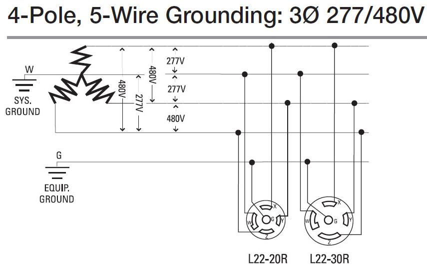 Excellent 208 Volt Ballast Wiring Diagram Basic Electronics Wiring Diagram Wiring Cloud Genionhyedimohammedshrineorg