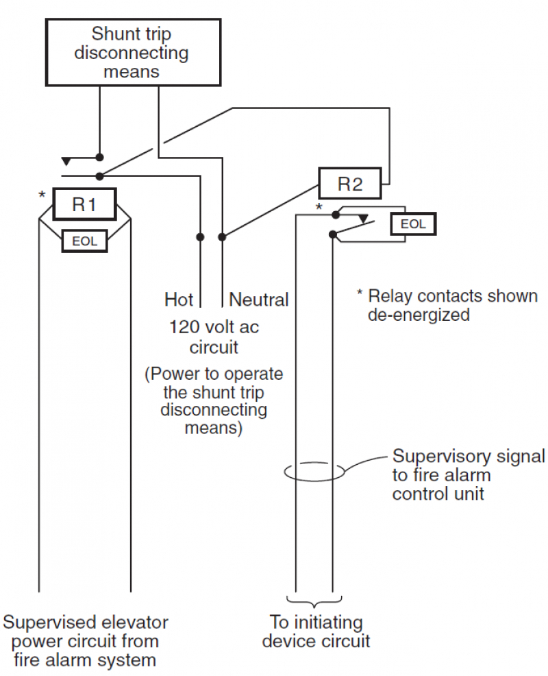 Shunt Trip Wiring Diagram from static-cdn.imageservice.cloud