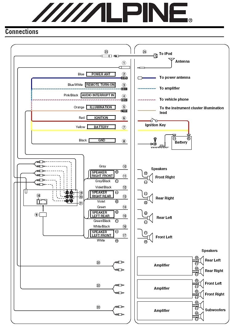 Pioneer Deh X65bt Wiring Diagram - How To Wire 100 Sub Panel Diagram Wiring  - gsxr750.2014ok.jeanjaures37.frWiring Diagram Resource