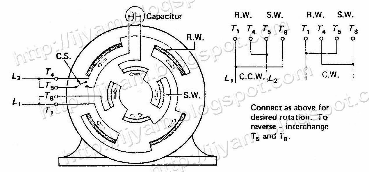 8 pole motor diagram wiring schematic rx 2439  single phase capacitor motor wiring diagrams transmission  single phase capacitor motor wiring