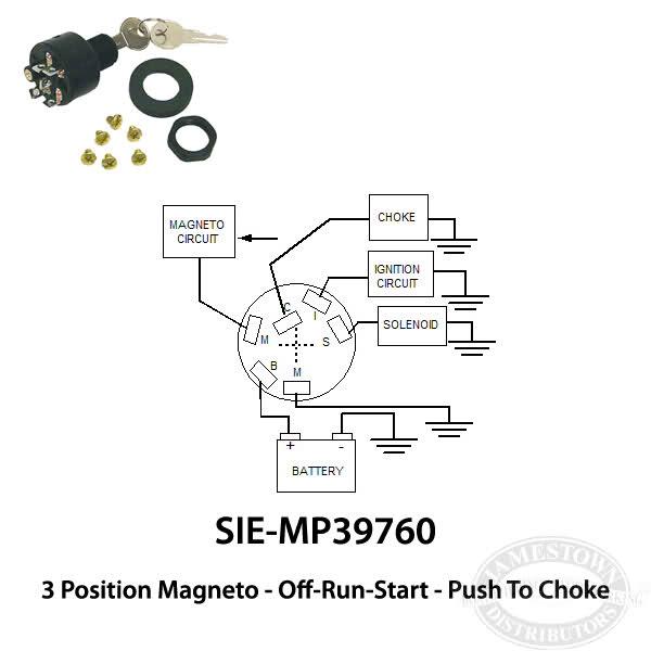 Ignition Key Wiring Diagram - 2001 Mercedes S500 Fuse Box Diagram -  2005ram.ajingemut.decorresine.itWiring Diagram Resource