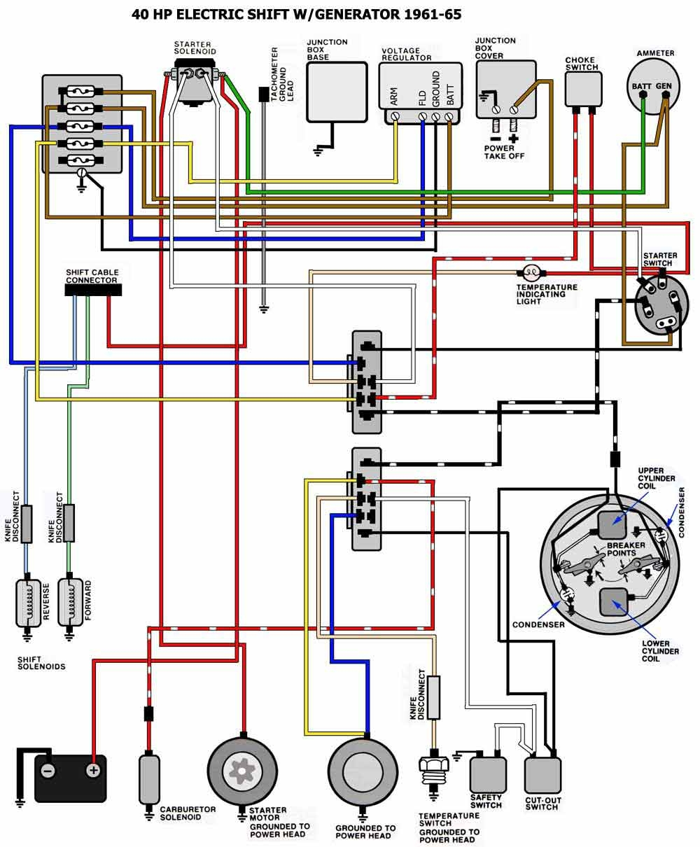 Yamaha Ignition Switch Wiring Diagram from static-cdn.imageservice.cloud