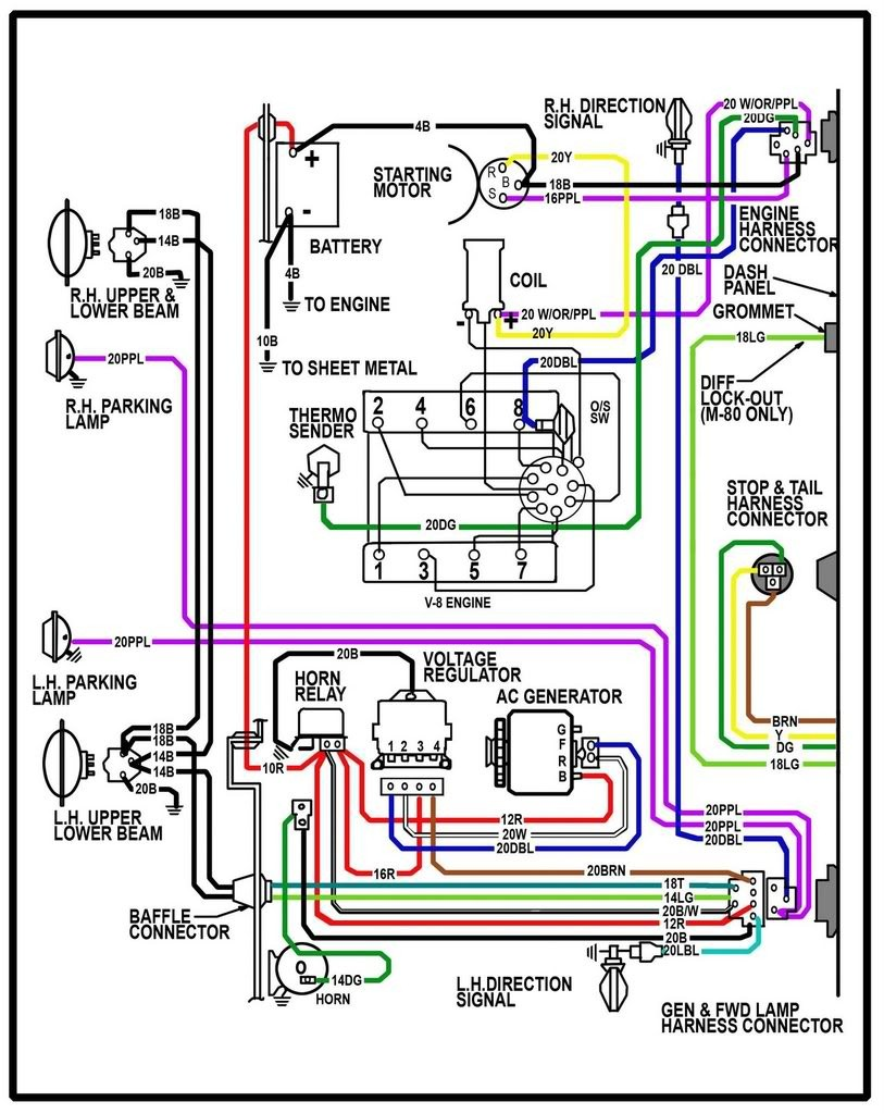 1972 Chevy C10 Ignition Switch Wiring Diagram | Save Wiring Diagrams remote | Chevrolet Wiring Diagrams Free Download |  | wiring diagram library
