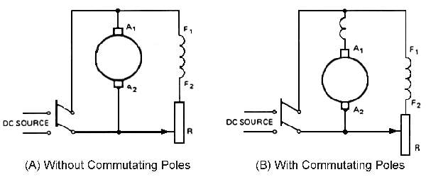 fn_1871] dc motor controller schematic likewise ac motor control circuit  schematic wiring  reda semec mohammedshrine librar wiring 101