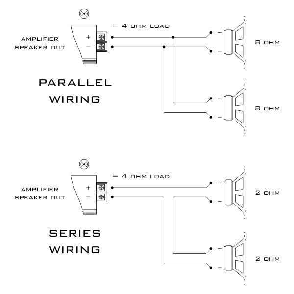 WC_8372] Two Subs Wiring Diagram Mono Download Diagram