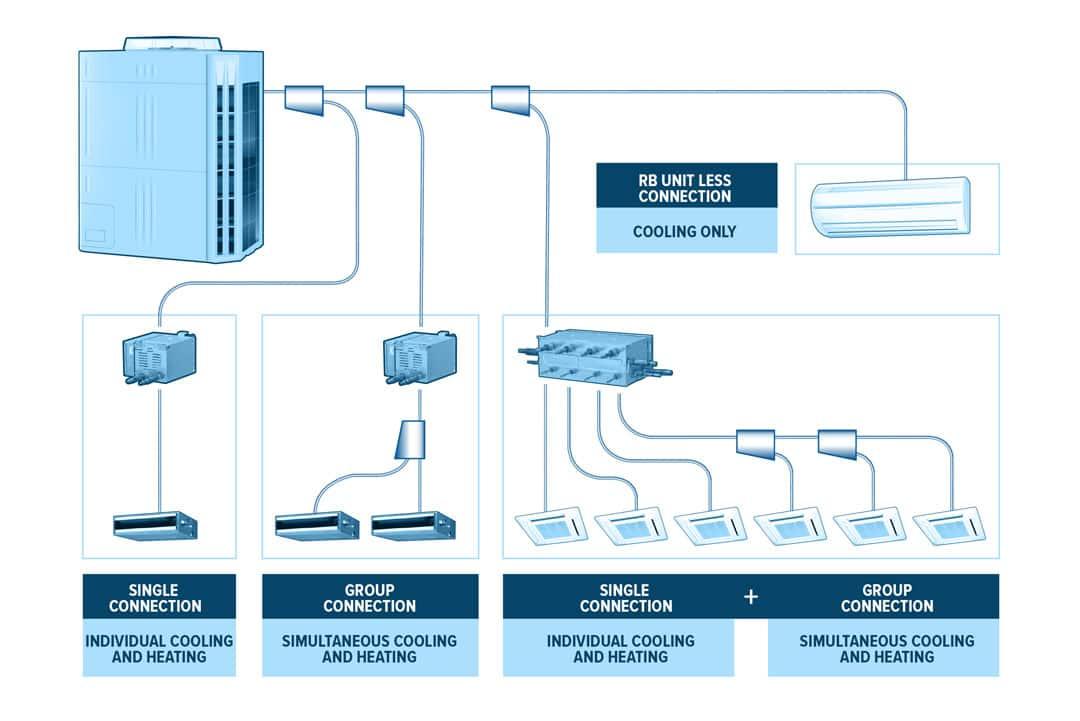 Co 3375 Wiring Diagram For Hvac Unit Free Diagram