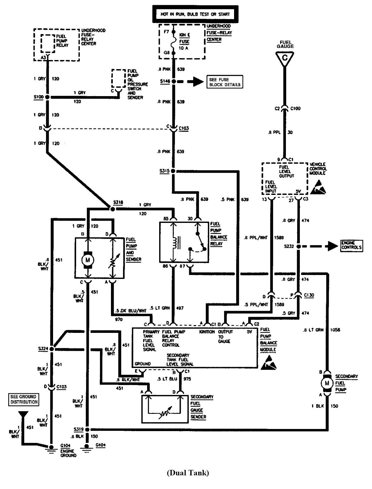 1988 98 Gmc K Series Wiring Schematic Wiring Diagram Correction Correction Cfcarsnoleggio It