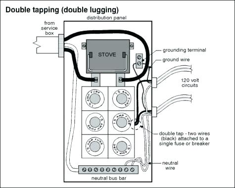 Blank Panel Box Wiring Diagram 98 Pontiac Sunfire Fuse Box Voolvos800 E345 Diag Decorresine It
