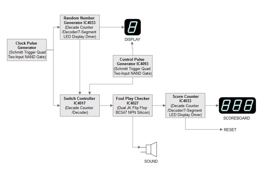 Marvelous Block Diagram Maker Free Online App Download Wiring Cloud Eachirenstrafr09Org