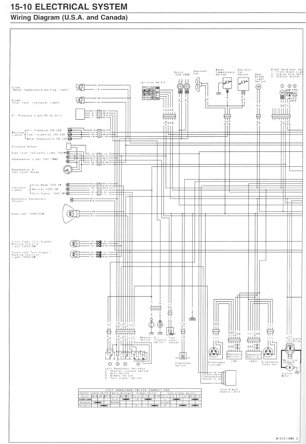 2001 Prowler Wiring Diagram Dodge Ram Trailer Wiring Harness Diagram Pump Yenpancane Jeanjaures37 Fr