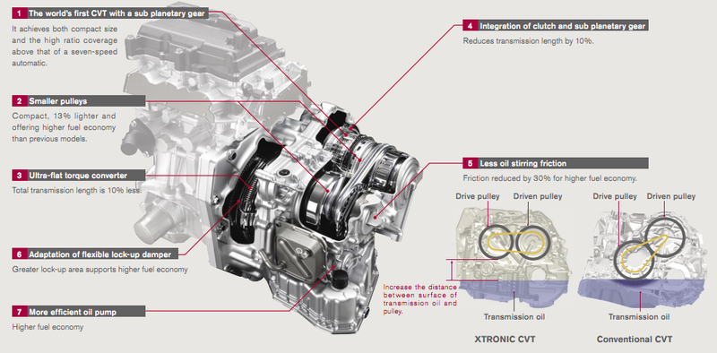 af_2771] 2010 nissan murano drivetrain diagram schematic wiring  synk kicep usnes icaen cosm bepta isra mohammedshrine librar wiring 101