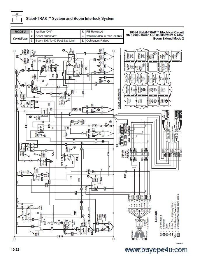 Jlg 40h Wiring Diagram