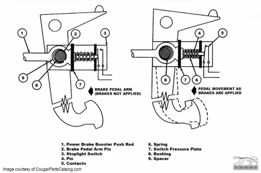 [DIAGRAM_1CA]  XA_8241] 1968 Ford Mustang Disc Brakes Brake Light Switch Installation Free  Diagram | 1966 Mustang Brake Light Wiring Diagram |  | Ling Tivexi Mohammedshrine Librar Wiring 101