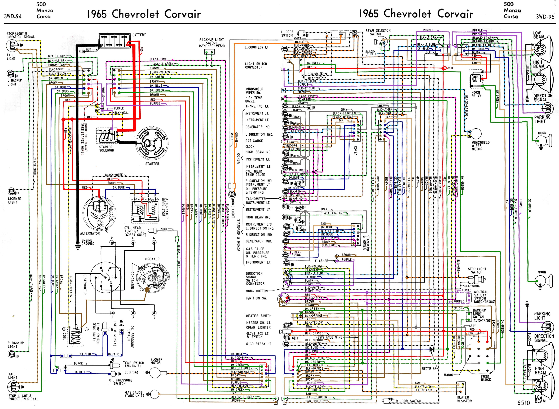 fuse box diagram for corsa b ka 7300  opel omega wiring diagrams schematic wiring  opel omega wiring diagrams schematic wiring