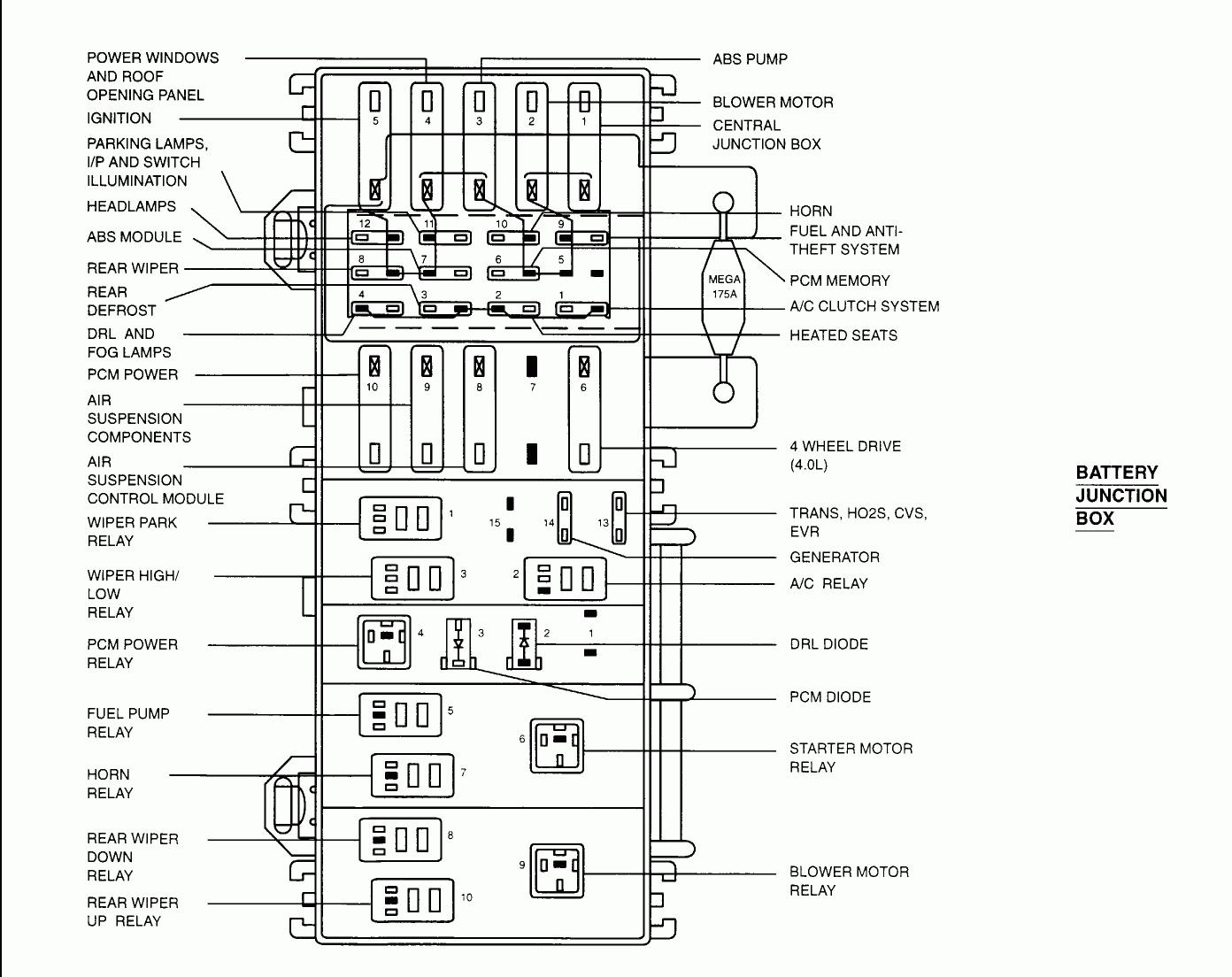[SCHEMATICS_4NL]  WY_4281] Explorer Xlt Fuse Box Diagram For 99 Wiring Diagram | 1999 Mountaineer Fuse Diagram |  | Elinu Shopa Kapemie Mohammedshrine Librar Wiring 101