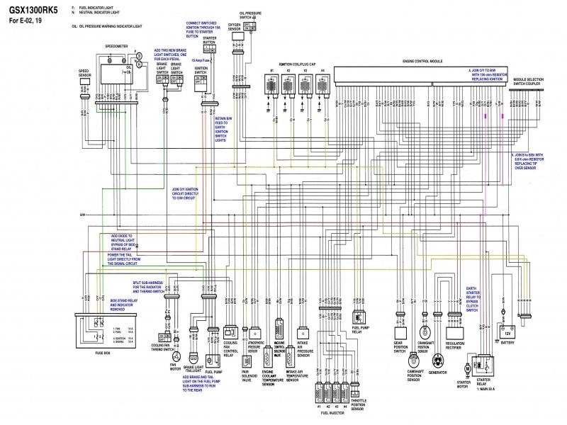 cw_9361] kawasaki brute force 750 wiring free diagram  oupli benol denli mous elec pendu feren hist amenti faun phae  mohammedshrine librar wiring 101