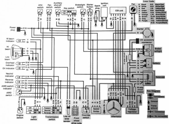 wiring diagram 2000 polaris scrambler 4x4 tx 8254  polaris ranger wiring diagram polaris scrambler 500  tx 8254  polaris ranger wiring diagram