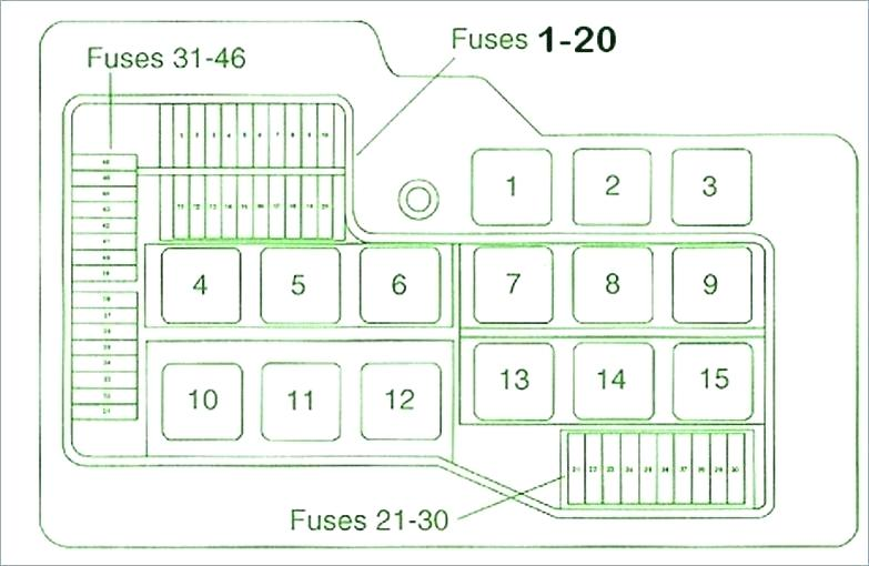 Superb A Diagram Of Fuse For Bmw 325I Fuse Box Wiring Diagram White Fuse Wiring Cloud Inklaidewilluminateatxorg