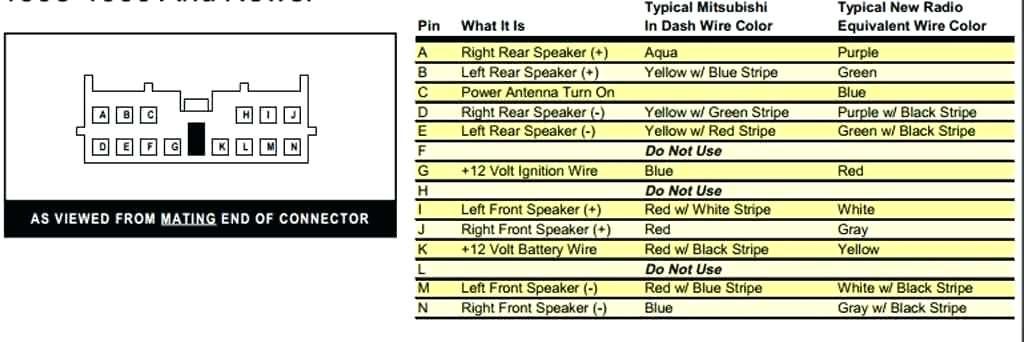 DK_5935] 2000 Mitsubishi Eclipse Radio Wiring Wiring DiagramVulg Cular Sulf Caba Opein Mohammedshrine Librar Wiring 101