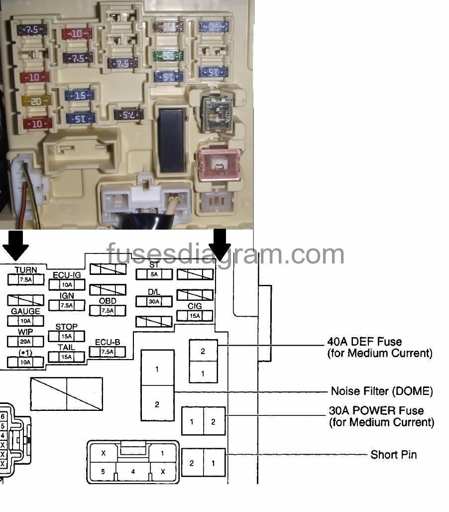 GS_4816] 2000 Camry Le Fuse Box LocationTaliz Xaem Leona Onom Cajos Hapolo Mohammedshrine Librar Wiring 101