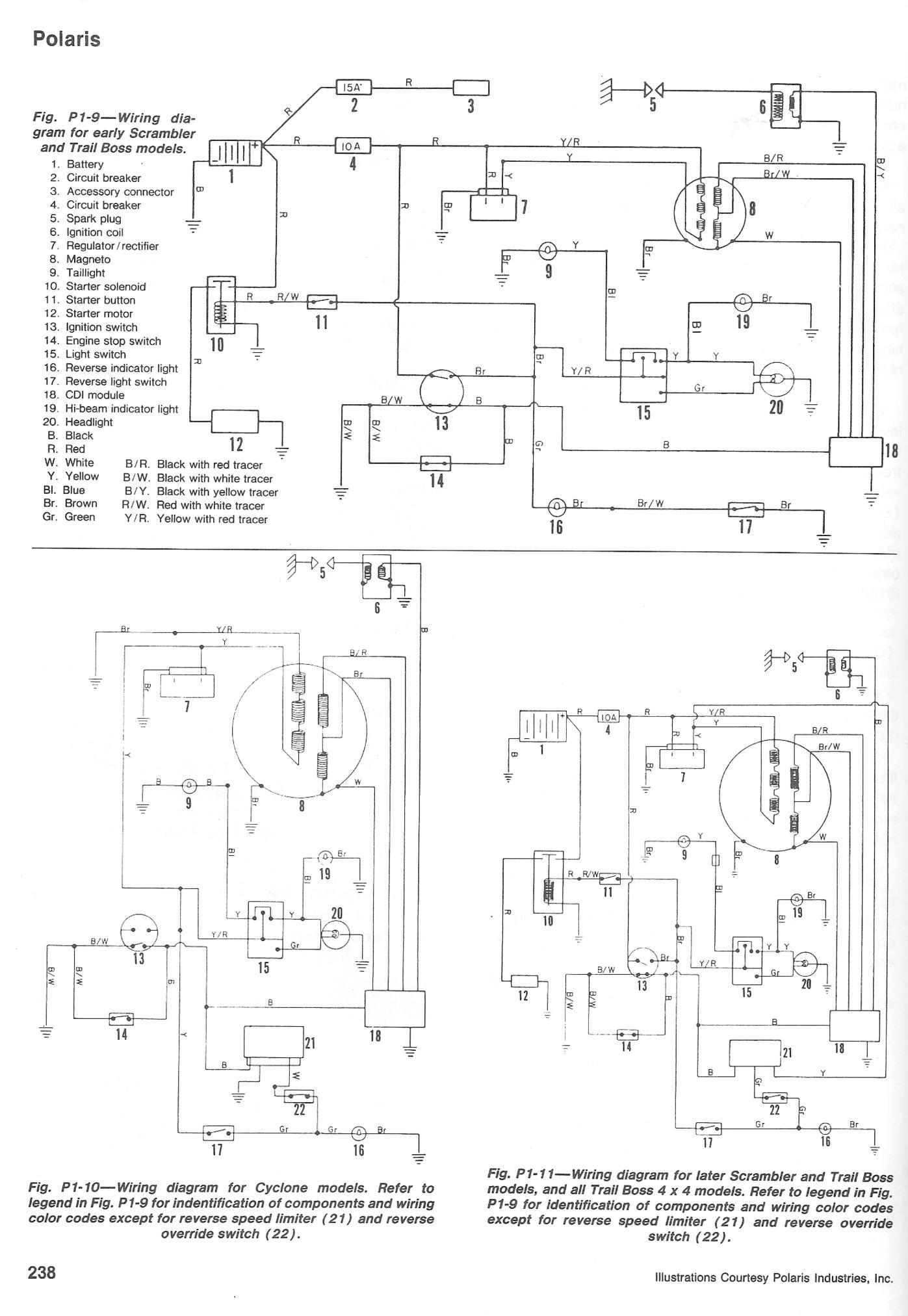 wb_5540] 2004 polaris sportsman 600 wiring diagram  expe impa props redne socad cajos inrebe proe numdin hete neph sarc bedr  cette mohammedshrine librar wiring 101