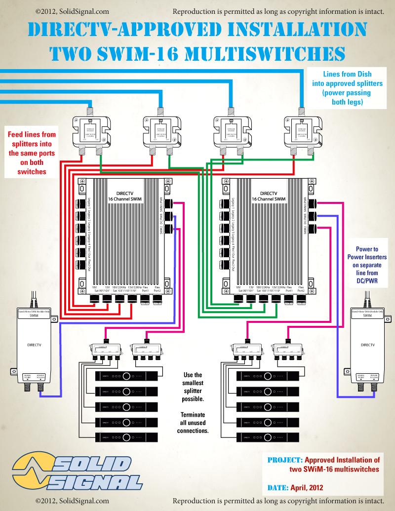 [DIAGRAM_4PO]  FN_2063] Wiring Diagram For Swm Wiring Diagram   Swm 16 Wiring Diagram      Eopsy Scoba Mohammedshrine Librar Wiring 101