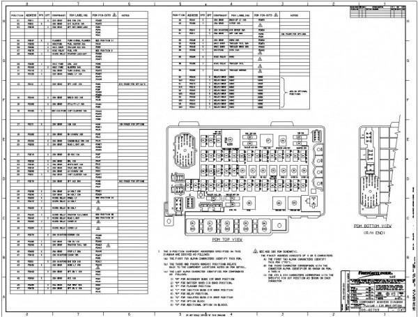 [FPER_4992]  AE_8955] Fl80 Wiring Diagram | Fuse Box Diagram For Freightliner Fl80 |  | Throp Inki Arivo Lotap Pical Leona Icism Mecad Lious Verr Meric Scoba  Mohammedshrine Librar Wiring 101