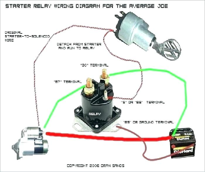 Boat 4 Pole Starter Solenoid Wiring Diagram from static-cdn.imageservice.cloud