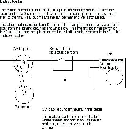 Wiring Diagram Bathroom Fan Timer Uk - Wiring Diagram and ...