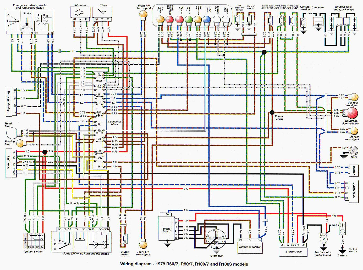 Rusi 125 Motorcycle Wiring Diagram