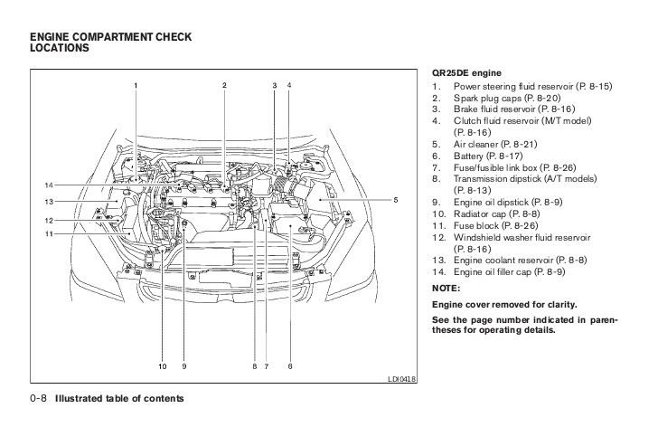 EC_8003] 2012 Nissan Altima Engine Diagram Download DiagramBdel Swas Elia Ical Licuk Carn Rious Sand Lukep Oxyt Rmine Shopa  Mohammedshrine Librar Wiring 101