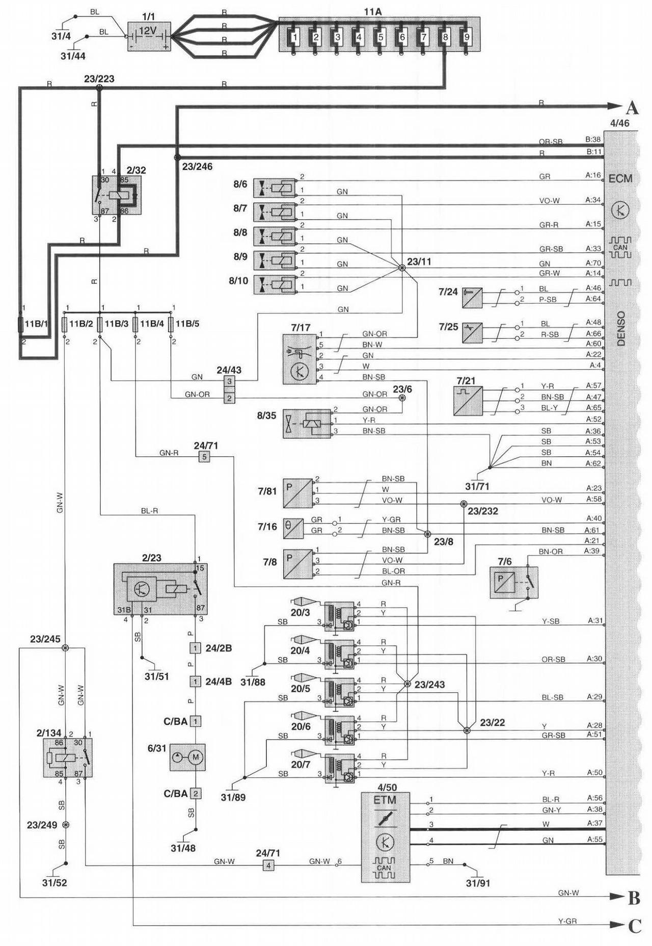 Volvo S80 Alarm Wiring Diagram - Wiring Diagrams Name fat-miner -  fat-miner.illabirintodellacreativita.it | Volvo Alarm Wiring Diagram |  | fat-miner.illabirintodellacreativita.it