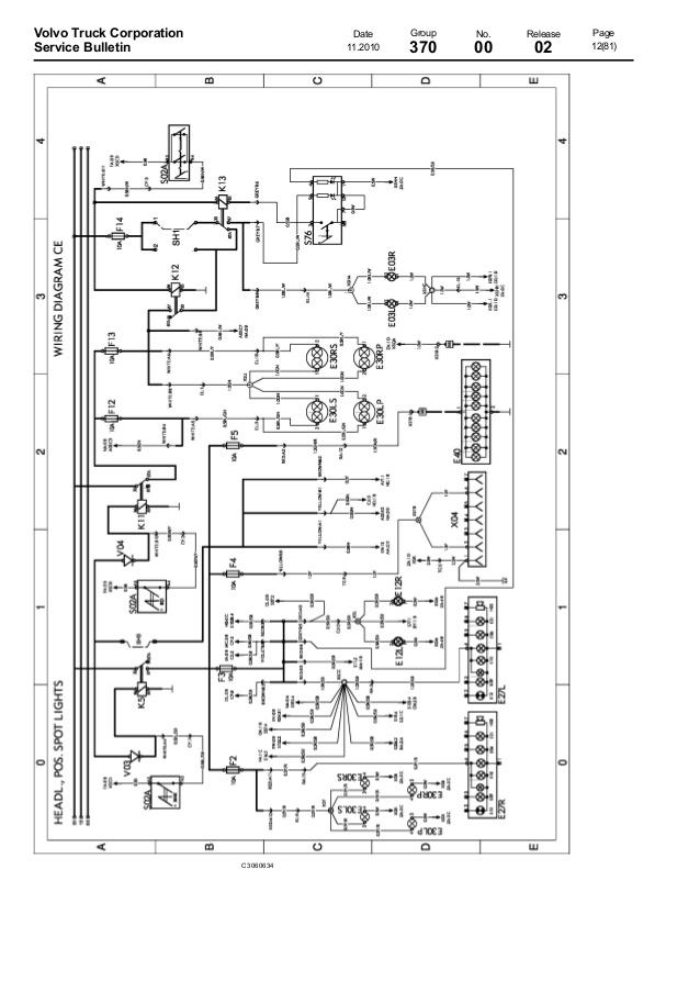 [SCHEMATICS_4FR]  EF_3004] Volvo Truck Wiring Schematic Wiring Diagram | Volvo Vnl Truck Wiring Diagrams |  | Eumqu Embo Vish Ungo Sapebe Mohammedshrine Librar Wiring 101