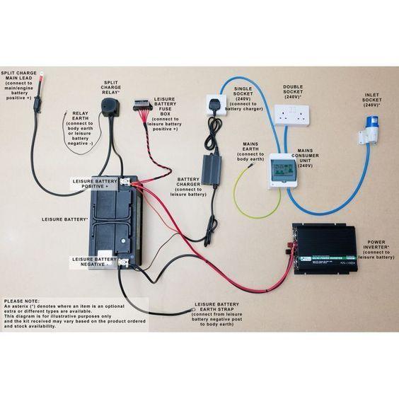 Caravan Consumer Unit Wiring Diagram 04 Nissan Altima Engine Wiring Diagram Begeboy Wiring Diagram Source