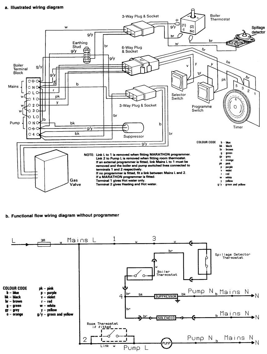 Fl 8133 Ceiling Fan Internal Wiring Diagram Schematic Wiring