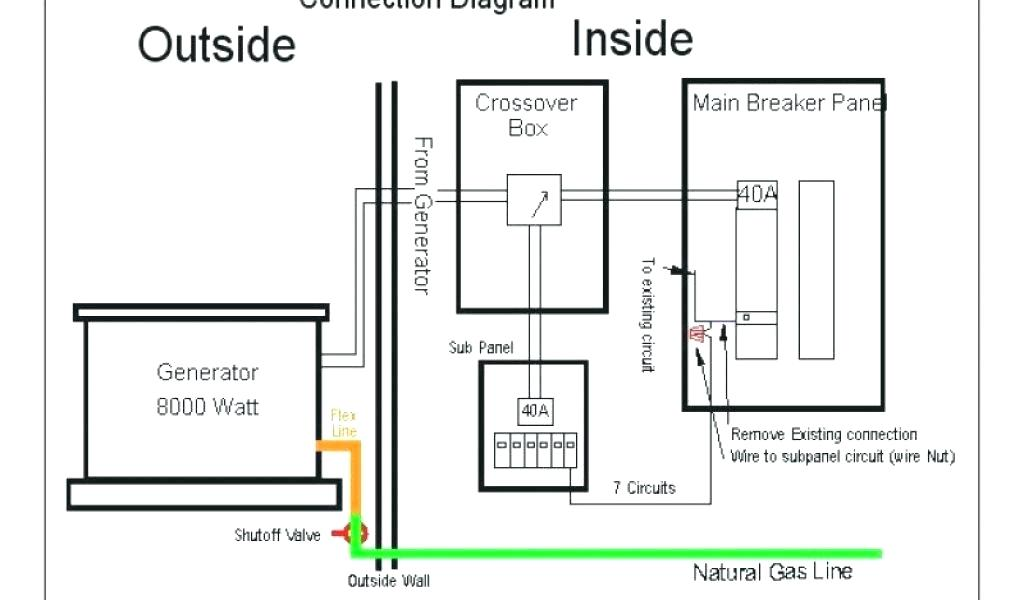 Whole House Transfer Switch Wiring - Fluid Level Sensor Wiring Diagram for Wiring  Diagram Schematics | Whole House Wiring Diagram |  | Wiring Diagram Schematics