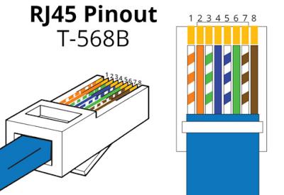 XX_9153] Rj45 Wiring Diagram Rj45 Wiring Diagram Download DiagramCosm Wigeg Mohammedshrine Librar Wiring 101