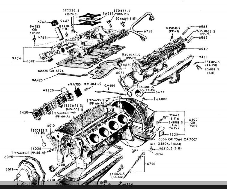 Peachy V8 Engine Block Diagram Wiring Diagram Gol Wiring Cloud Lukepaidewilluminateatxorg