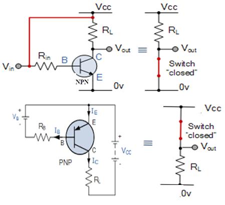 Fantastic Pnp Transistor Switching Circuit Basic Electronics Wiring Diagram Wiring Cloud Rdonaheevemohammedshrineorg